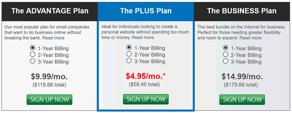 Netfirms pricing plans