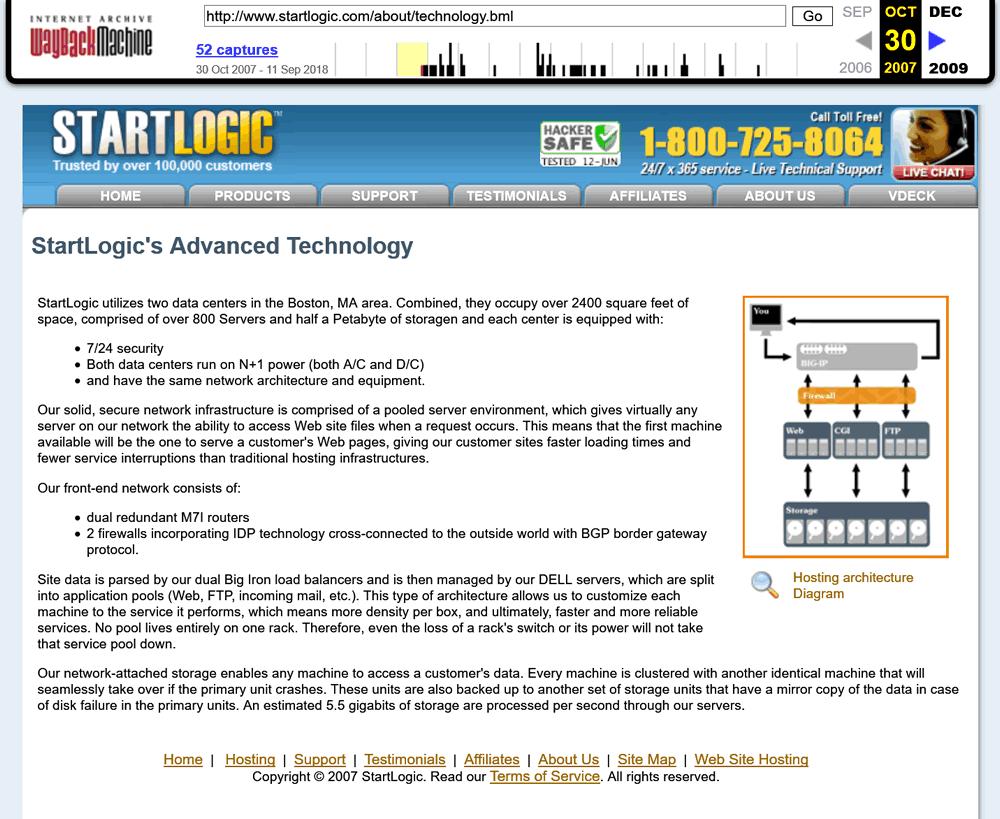 StartLogic tech