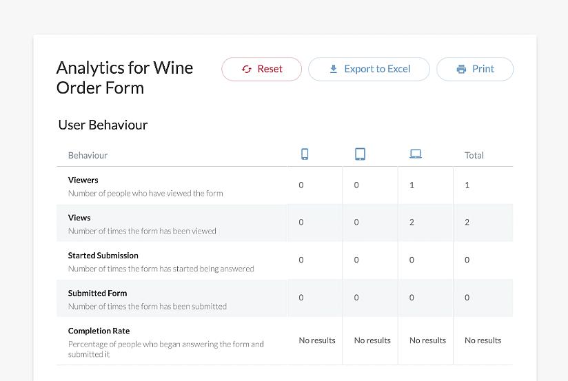 Paperform analytics