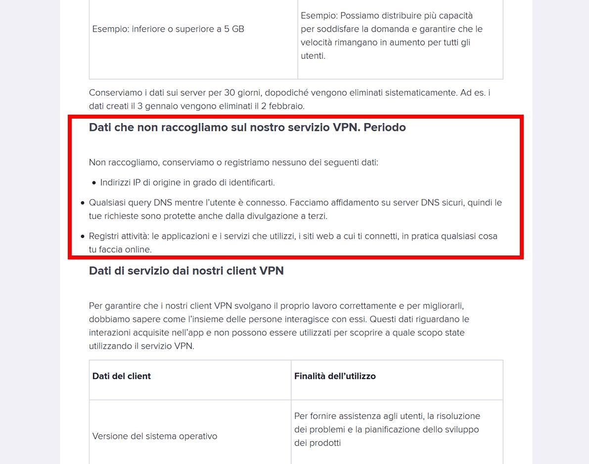 Avast VPN: principio di non archiviazione